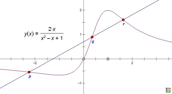 三次曲线的割线