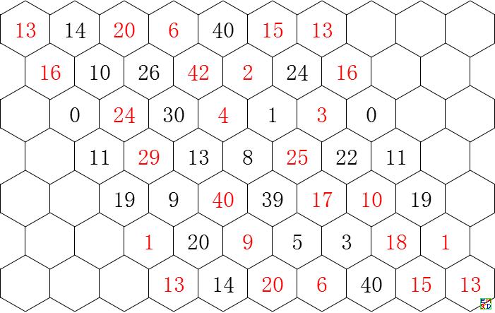 一个数组松散的6阶模幻方