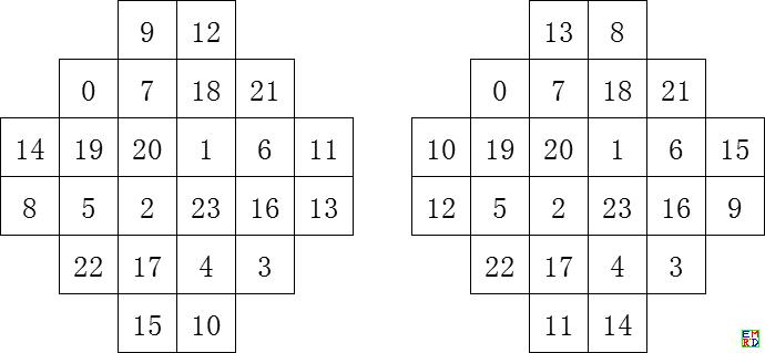 扩展四阶幻方的二进制解